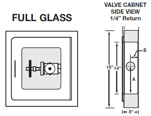sonoma valve cabinet