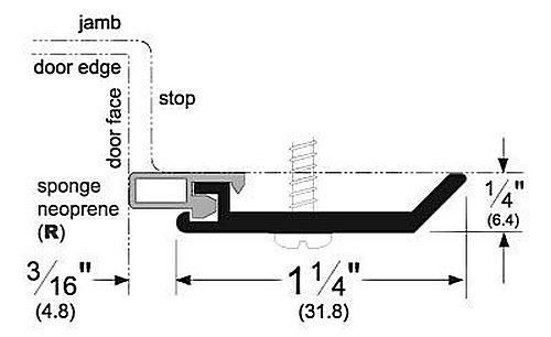 Pemko 315cr Pemko Standard Perimeter Gasketing Clear