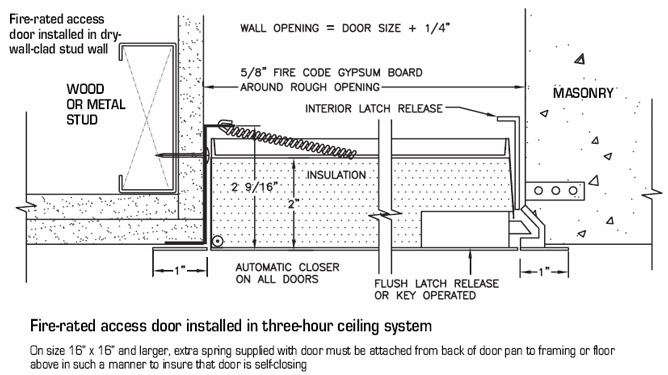 Fire Rated Metal Wall Panel : Williams brothers fr fire rated access doors quot
