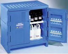 Strike First CRA-P22 Storage Cabinet: Under Counter Manual Close